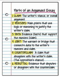 write argumentative essay